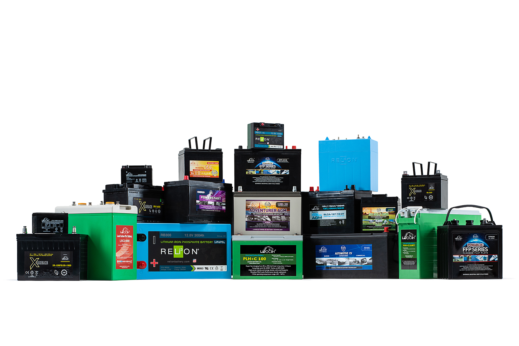 Full range image of large industrial batteries